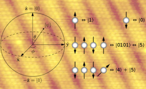 Quantum computing: Australian researchers store data on a single atom!